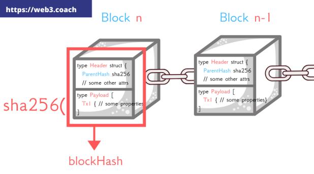 Blockchain: blockchain blocks