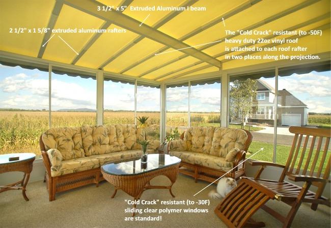 ontario screened patio enclosures