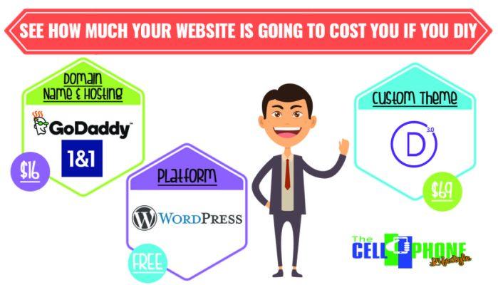 DIY Website Costs