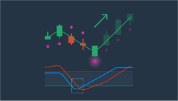 Quick Turn Strategy - Olymp Trade Trading Signals