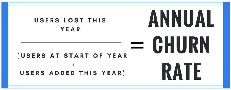 Annual Churn Formula