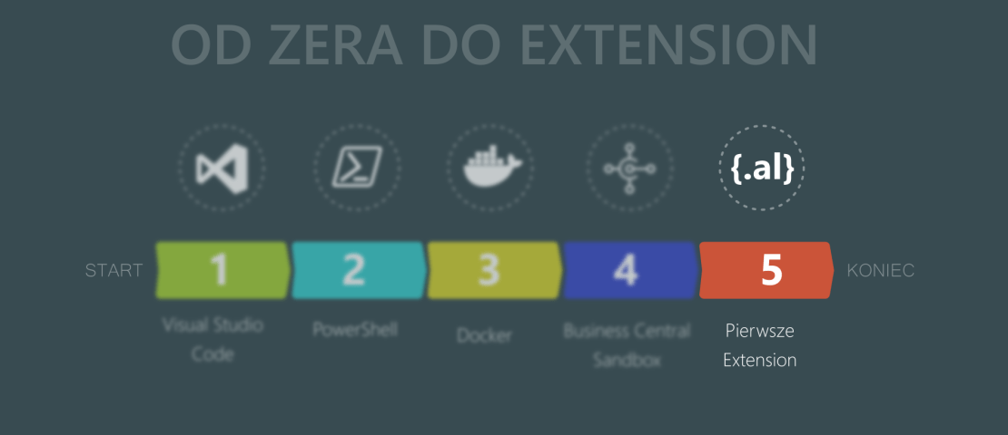 Od zera do extension – cz. 5 Pierwsze Extension