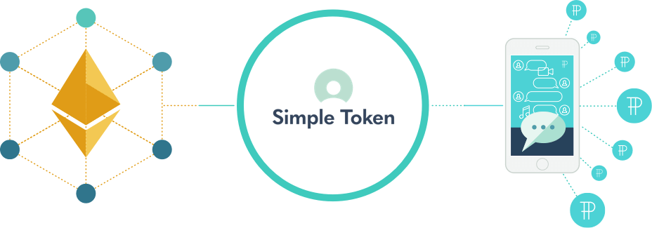 Simple Token Mint Branded Token Image