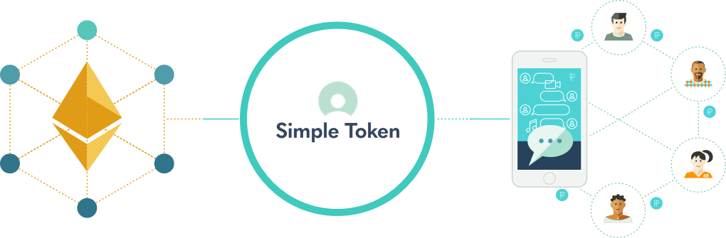 Simple Token Grow Your Economy Image