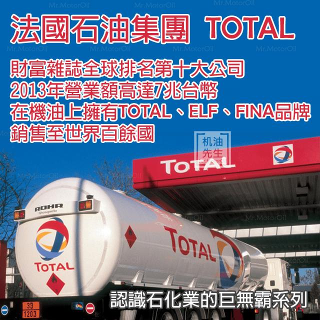 【機油品牌】TOTAL-認識石化業的巨無霸系列