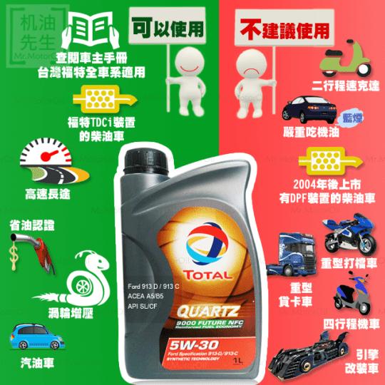 TT0007-各款機油可以使用與不建議使用