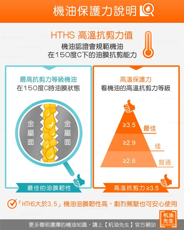 %e3%80%90%e6%a9%9f%e6%b2%b9%e7%9f%a5%e8%ad%98%e3%80%91hths%e9%ab%98%e6%ba%ab%e6%8a%97%e5%89%aa%e5%8a%9b%e5%80%bc