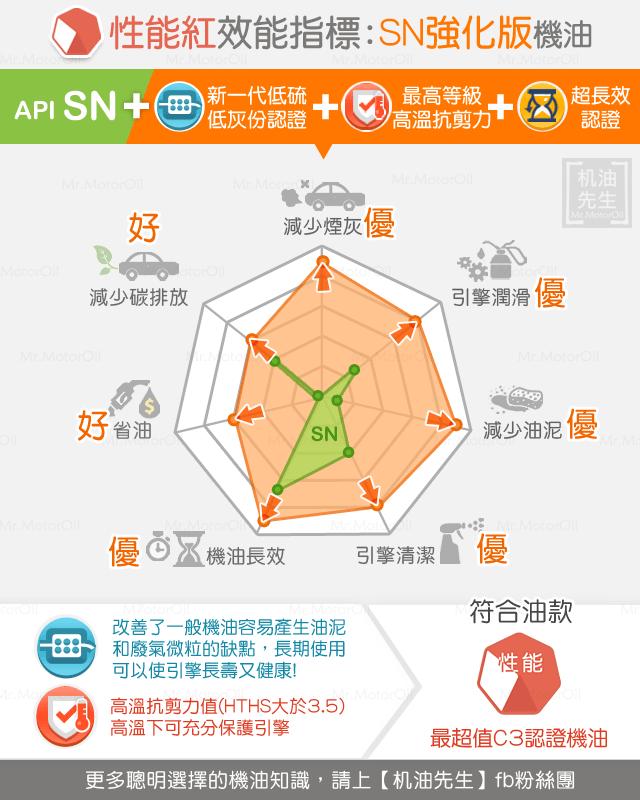 approveapi-sn%e5%bc%b7%e5%8c%96%e7%89%88%e6%80%a7%e8%83%bd%e7%b4%85