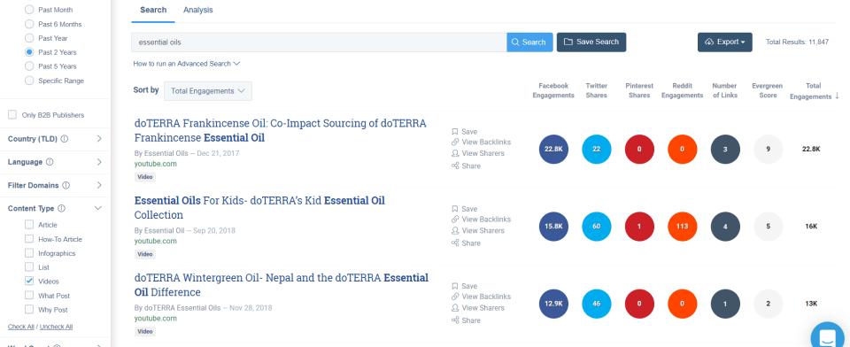 Buzzsumo doTerra results