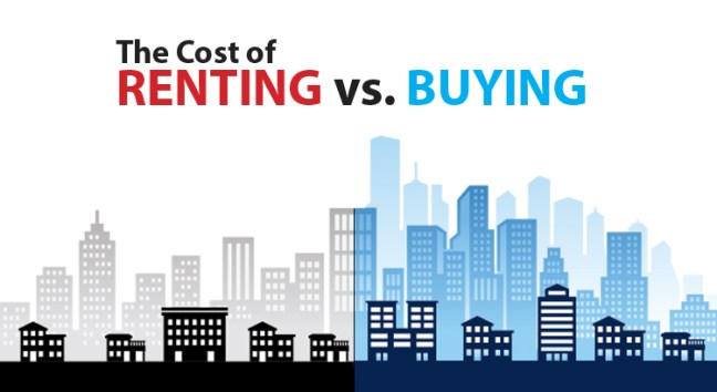 The Cost of Renting vs. Buying in the US [INFOGRAPHIC]   Simplifying The Market