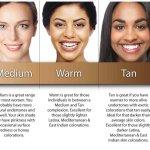 Indian Skin Tone Chart Camba