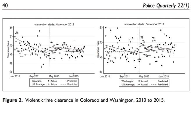 (image via Police Quarterly)