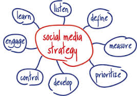 How to start online social selling, Online social selling strategy