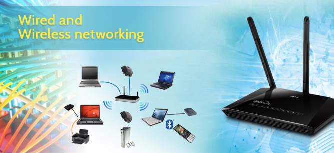 types of networking