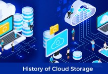 cloud storage history