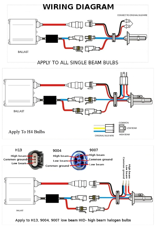 h4 bi xenon wiring diagram h4 headlight wiring wiring