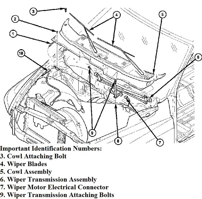 Dodge Ram Pickup Wiper Transmission/Linkage/Motor Broken, Un-attached, Came  Apart, Pulled Apart, How To Replace | autopartsdirecttoyou | 99 Ram Wiper Motor Wiring Diagram |  | autopartsdirecttoyou - WordPress.com