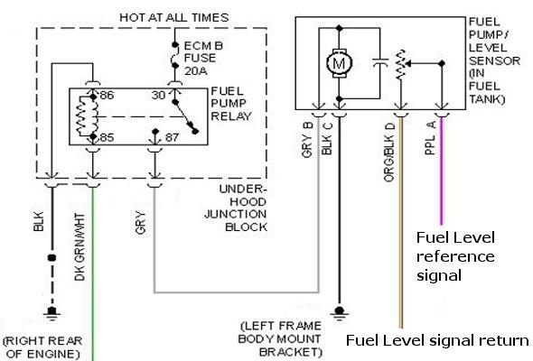 wiring diagram 2000 chevy silverado the wiring diagram fuel pump wiring diagram 2000 chevy silverado digitalweb wiring diagram