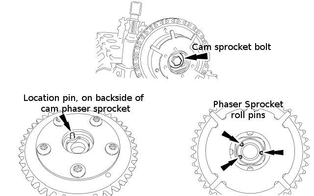 Camshasft phaser identifying