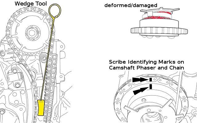 Wegde tool, scribe mark and deformed VVT