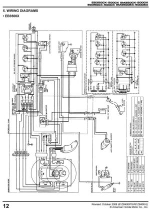 EB3500X EB5000X EM3500XSX EM5000XSX Generator Shop