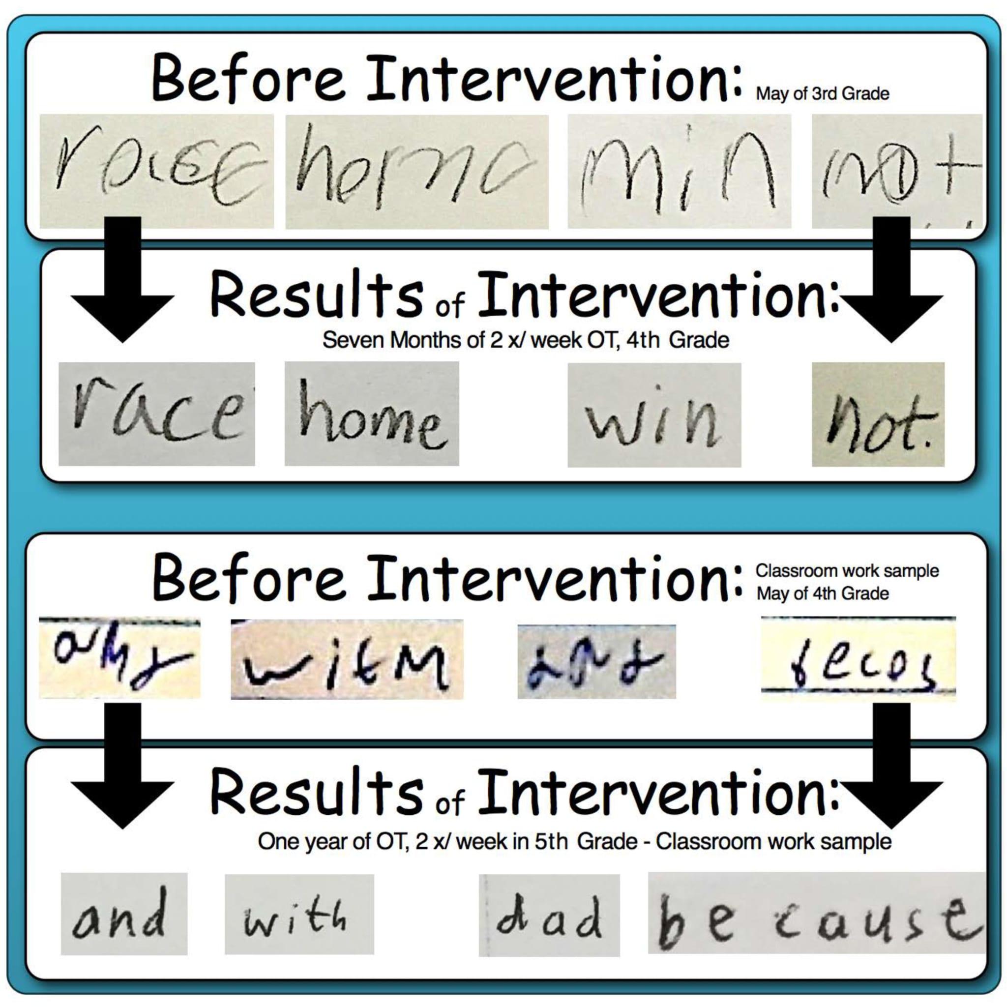 Handwriting Interventions