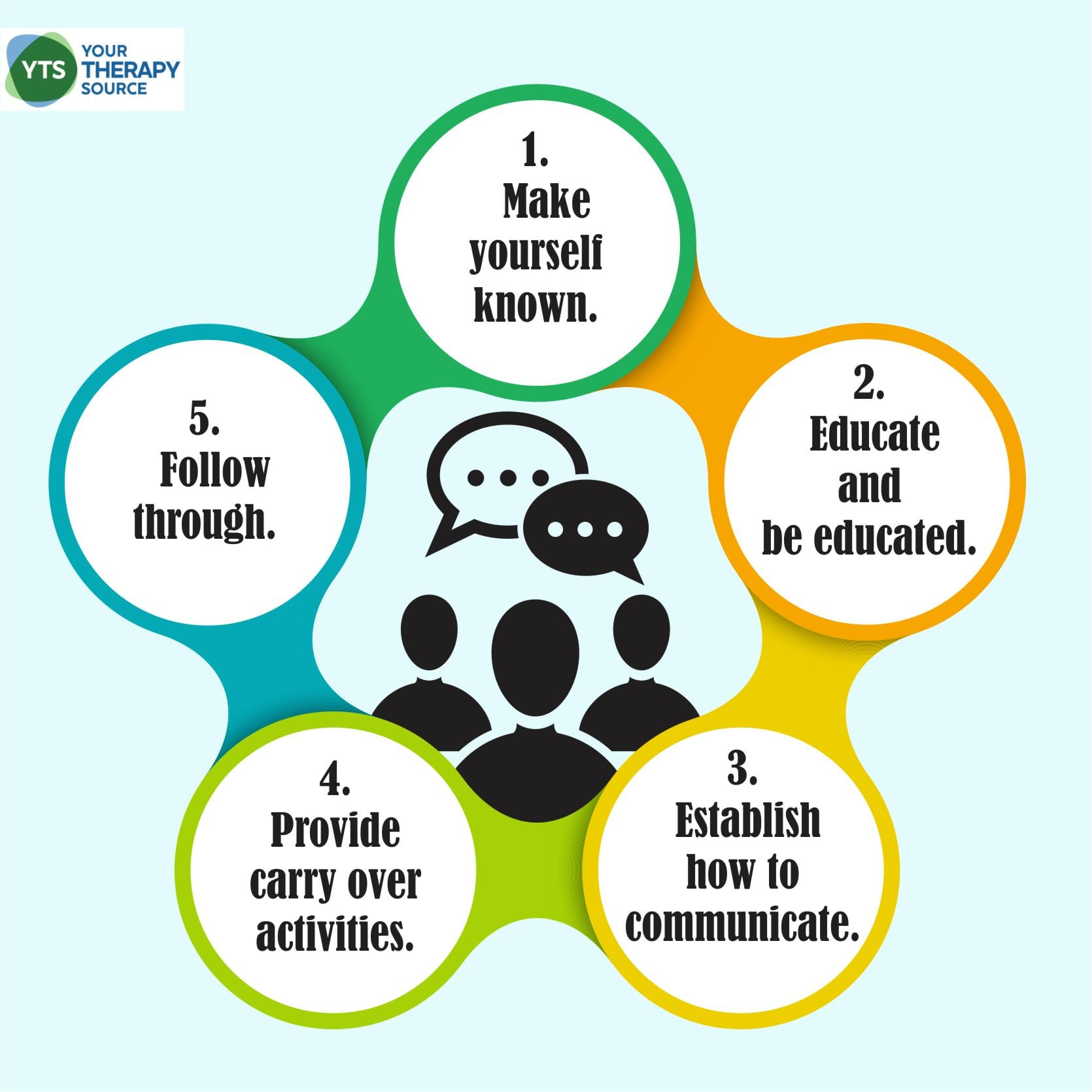 Positive Communication With Parents And Staff This School