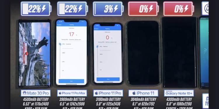 iPhone 11 Pro Max gewinnt Batterielebensdauertest gegen Huawei Mate 30 Pro und Galaxy Note 10+