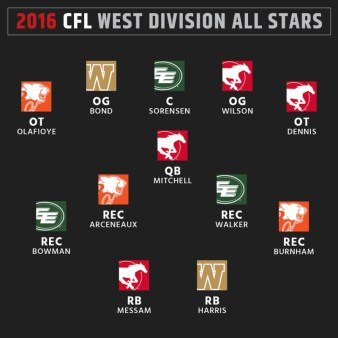 Offence_West
