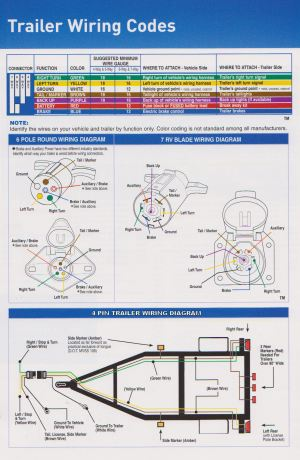 Trailer Wiring Diagram | Trailers in Denver CO | Denver CO Trailer Dealer for Enclosed and