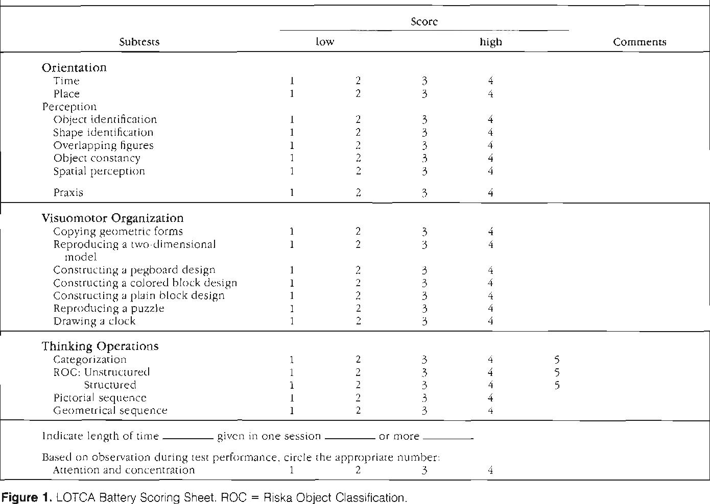 Cognitive Rehabilitation Worksheets