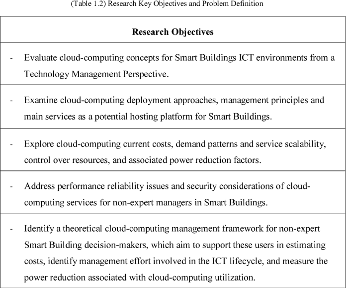 Cloud Computing Strategies For Sustainable Ict Utilization A Decision Making Framework For Non Expert Smart Building Managers Semantic Scholar