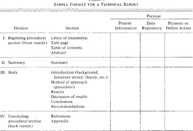 Write a good technical report  Semantic Scholar