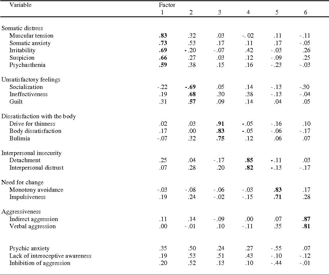 Ksp Table
