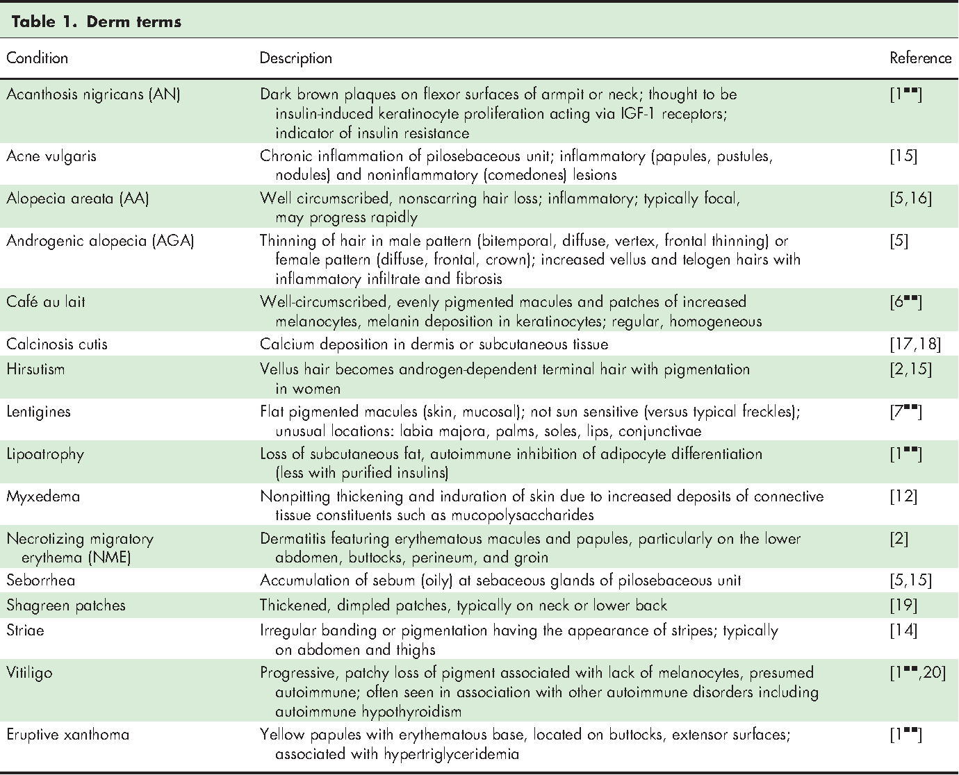 Table 1 From Dermatologic Manifestations Of Endocrine