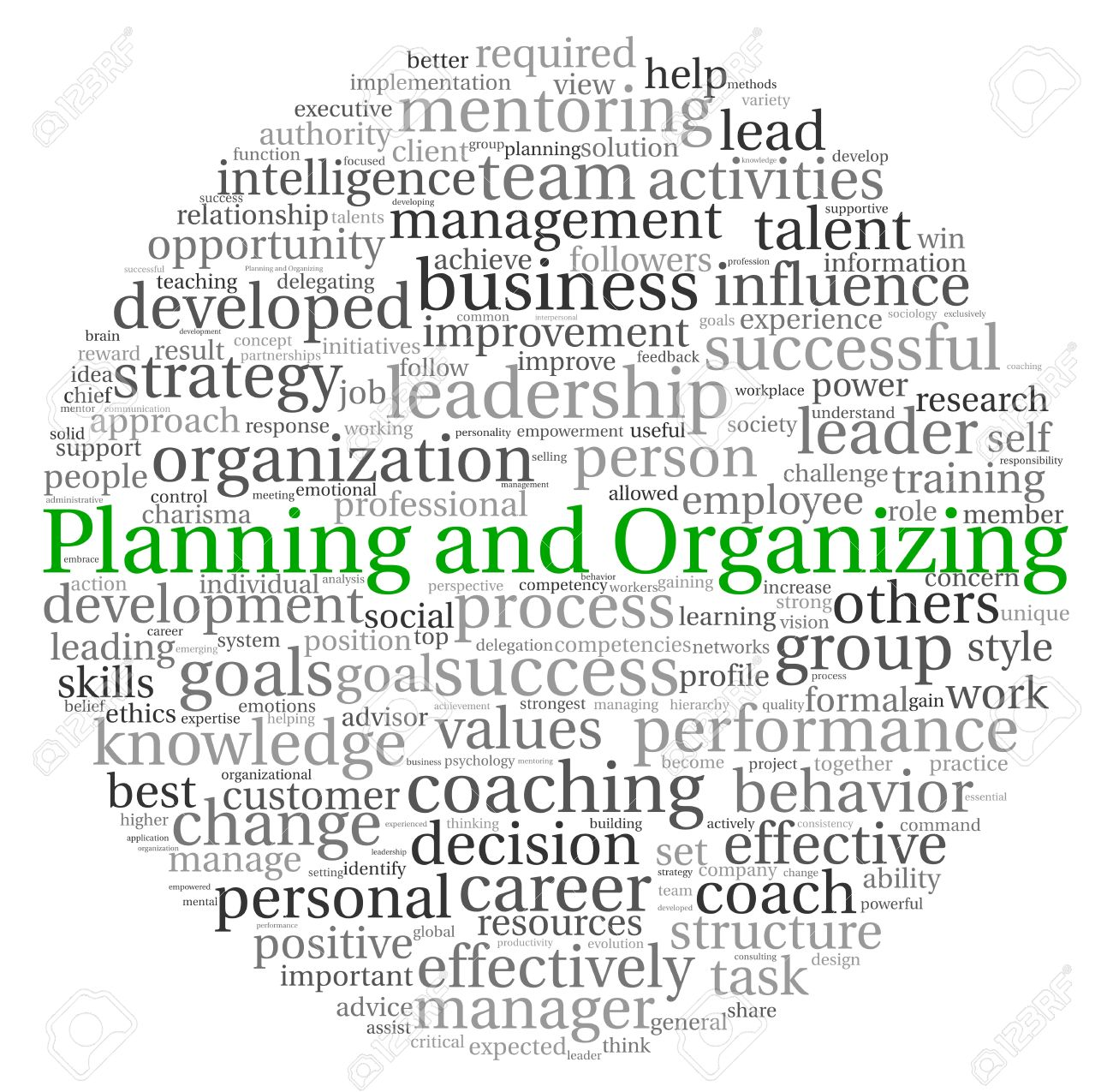 Graduate Research Organizing And Planning Career
