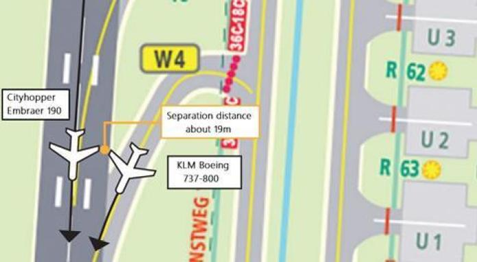 Diagrama de Schiphol