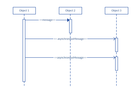 Use case data flow diagram useful use case diagram uses of water use case diagram what is use case diagram use case diagram generalization example component diagram wikipedia component diagram how to determine which ccuart Choice Image