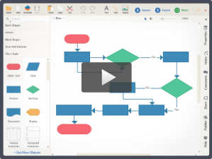 Draw Flowcharts Online Easily with Our Starter Kit