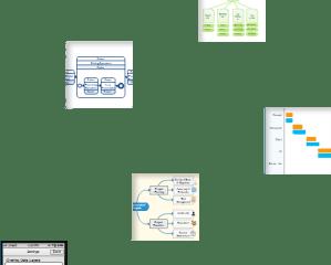 Diagram Maker | Online Diagram Software | Creately