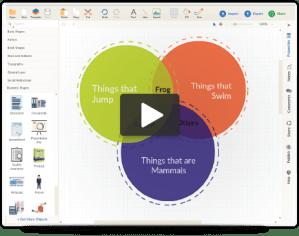 Venn Diagram Maker to Draw Venn Diagrams Online | Creately