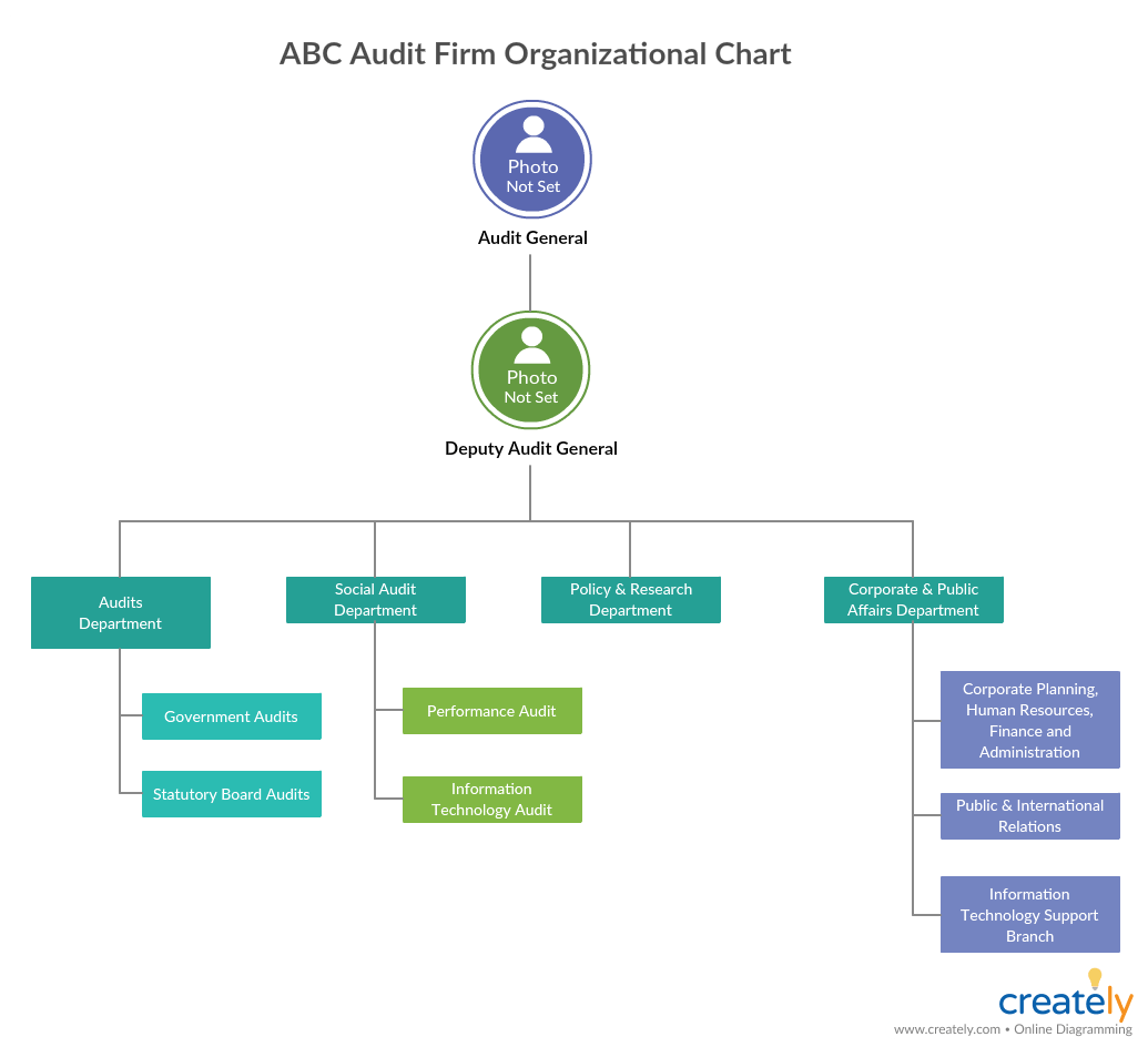 How To Audit A Company With Easy Visual Techniques