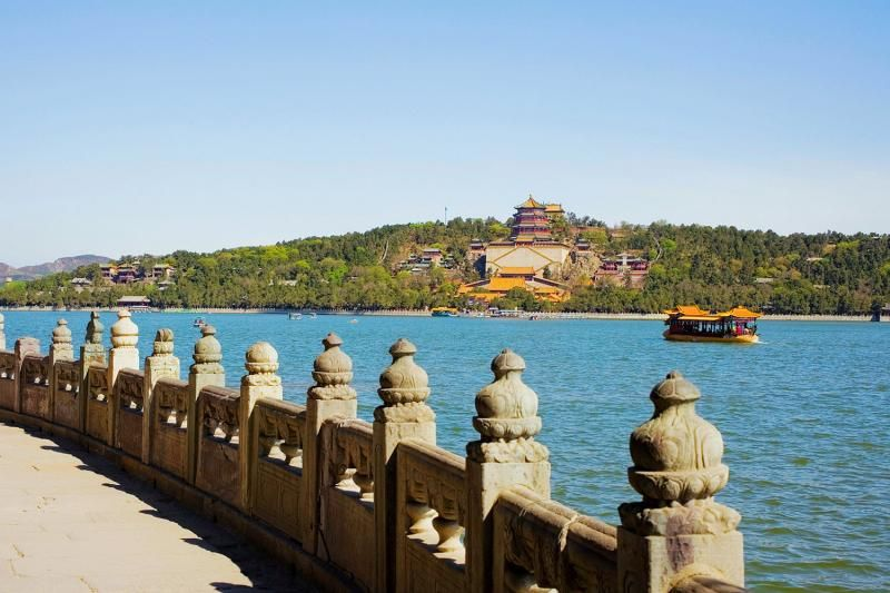 Private Emperor for a Day Beijing Tour