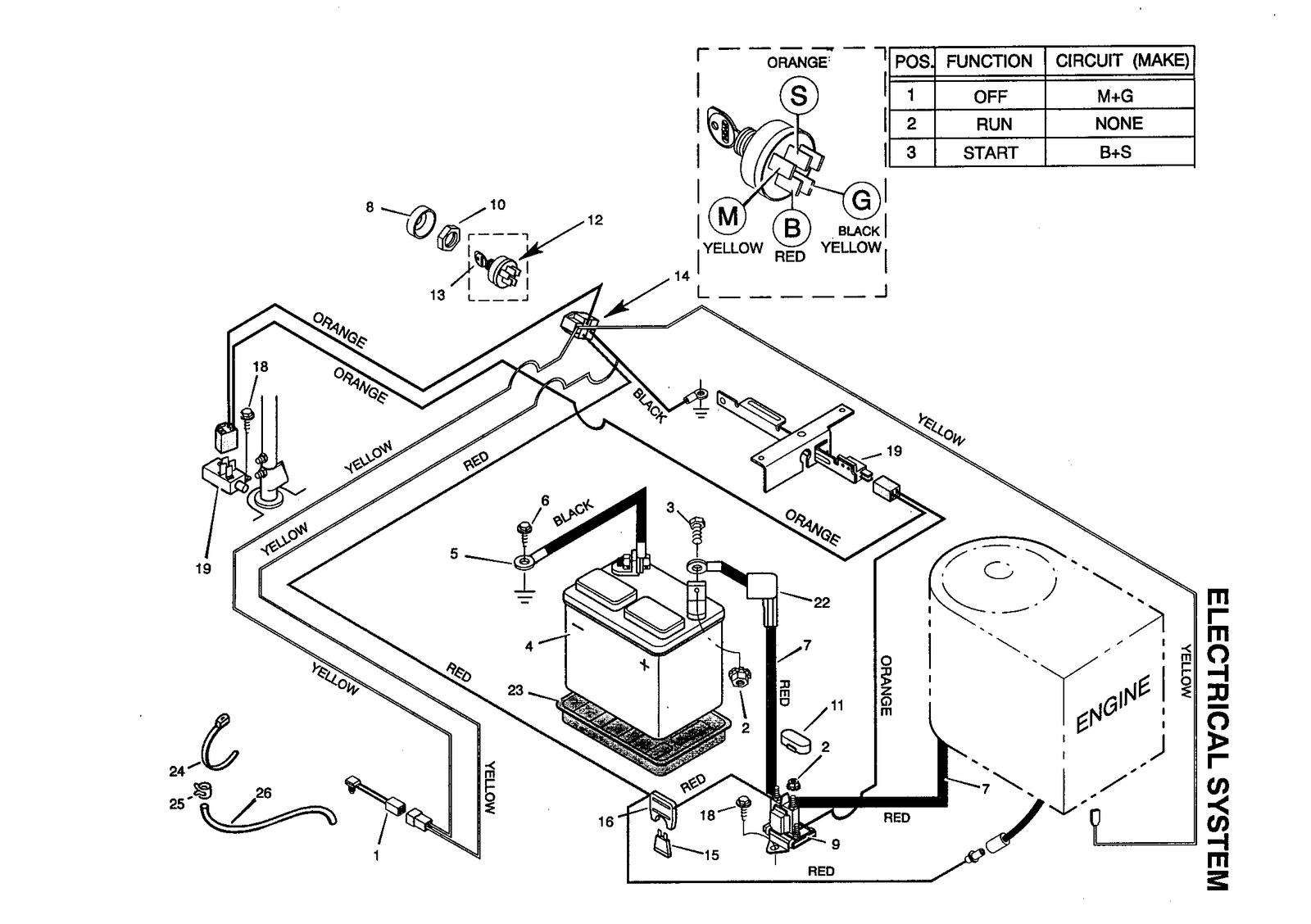Starter solenoid wiring diagram from battery to solenoid craftsman 2006 troy bilt bronco relay wiring