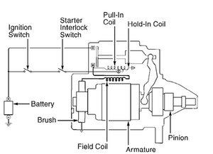 Fg Wilson Generator Wiring Diagram Pdf  Wiring Diagram