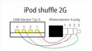 SOLVED: usb cable to head phone jack Is it possiable to