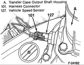 Where is the speed sensor?  19881998 GMC Pickup  iFixit
