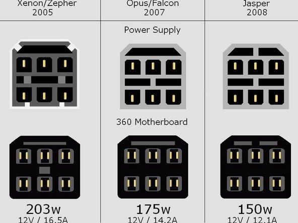 Xbox 360 Power Supply Teardown IFixit