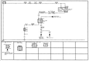 SOLVED: fuel pump fuse location  19952002 Mazda Millenia