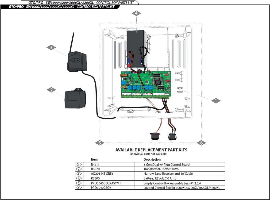 Gto Pro Sw Control Box Parts